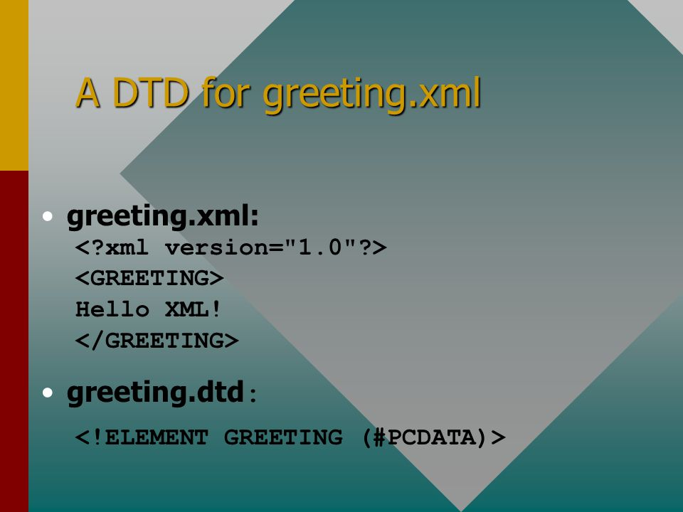 A DTD for greeting.xml greeting.xml: Hello XML! greeting.dtd :