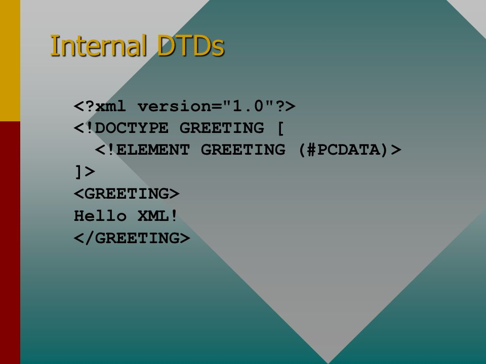 Internal DTDs <!DOCTYPE GREETING [ ]> Hello XML!