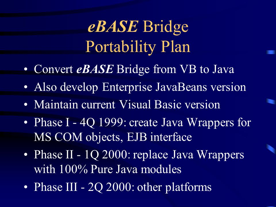 eBASE Bridge Portability Plan Convert eBASE Bridge from VB to Java Also develop Enterprise JavaBeans version Maintain current Visual Basic version Phase I - 4Q 1999: create Java Wrappers for MS COM objects, EJB interface Phase II - 1Q 2000: replace Java Wrappers with 100% Pure Java modules Phase III - 2Q 2000: other platforms