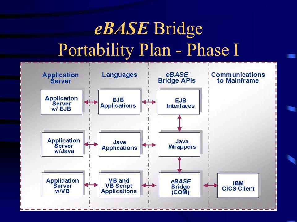 eBASE Bridge Portability Plan - Phase I