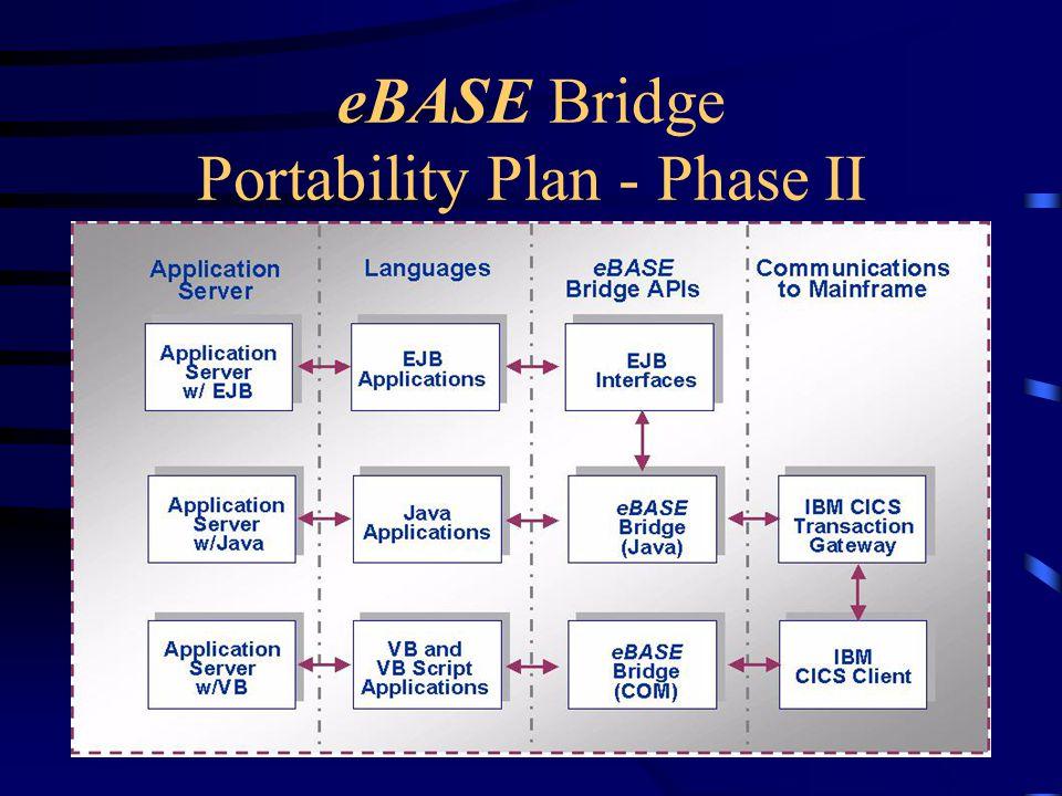 eBASE Bridge Portability Plan - Phase II