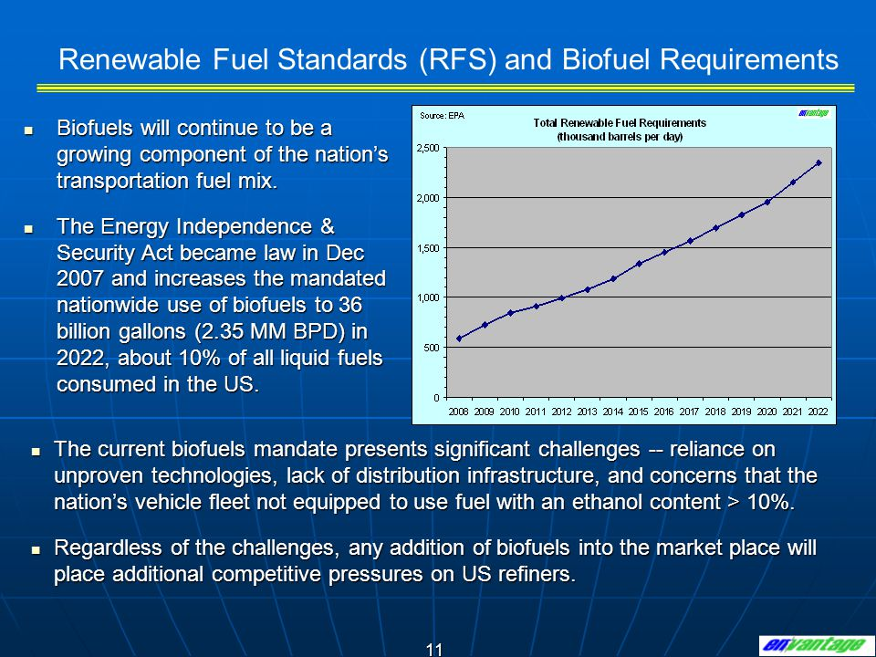 11 Biofuels will continue to be a growing component of the nations transportation fuel mix.