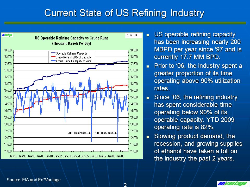 2 US operable refining capacity has been increasing nearly 200 MBPD per year since 97 and is currently 17.7 MM BPD.