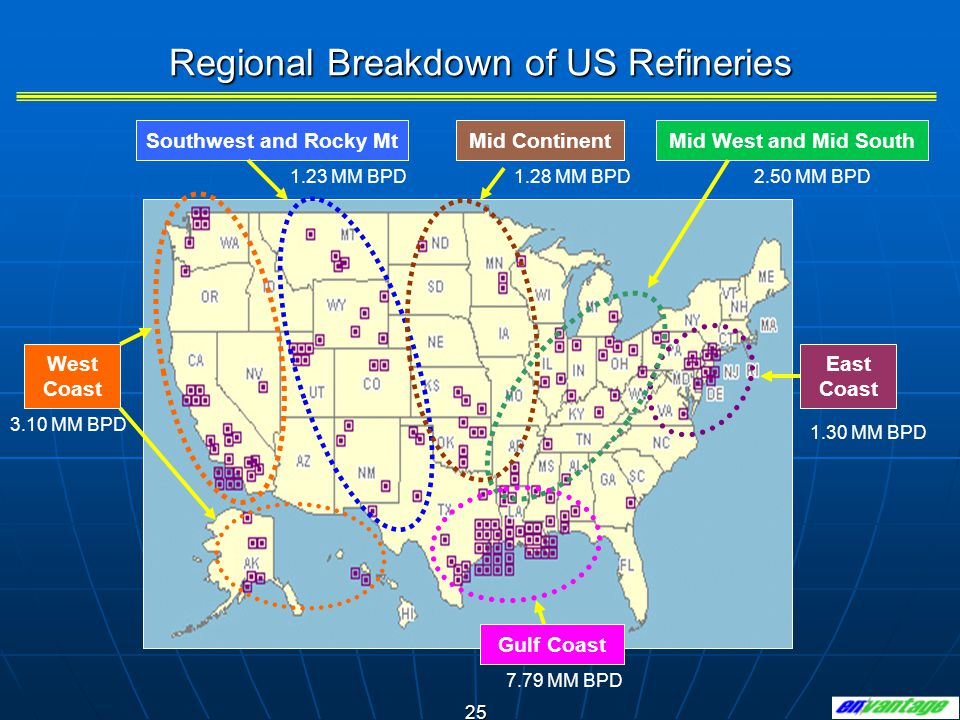 25 Regional Breakdown of US Refineries West Coast Gulf Coast Southwest and Rocky MtMid ContinentMid West and Mid South East Coast 1.23 MM BPD 3.10 MM BPD 1.30 MM BPD 7.79 MM BPD 2.50 MM BPD1.28 MM BPD