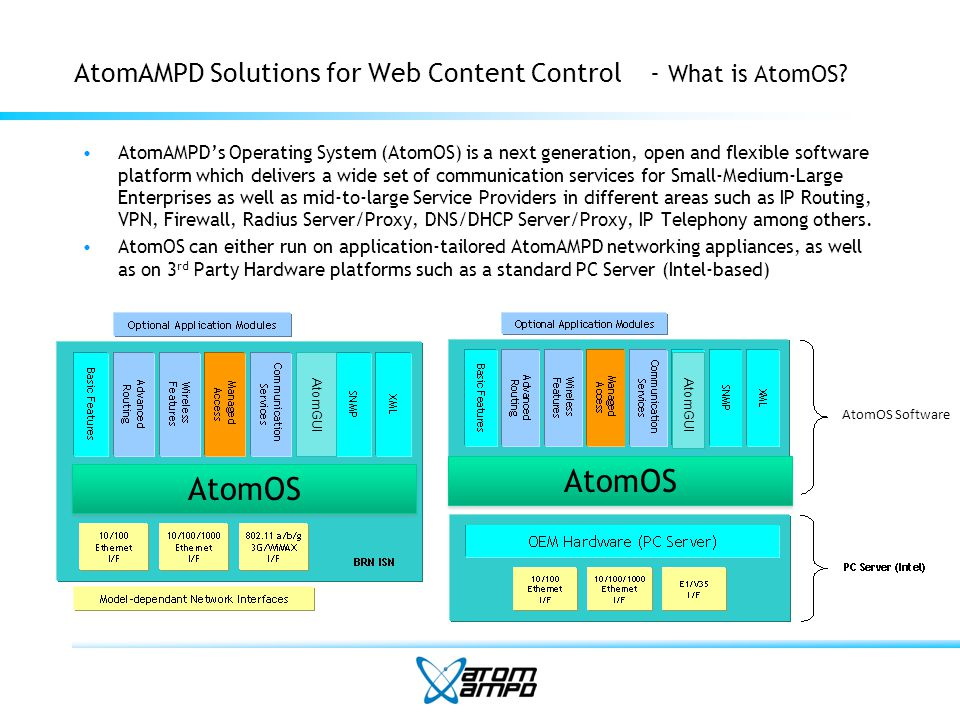 AtomAMPD Solutions for Web Content Control- What is AtomOS.