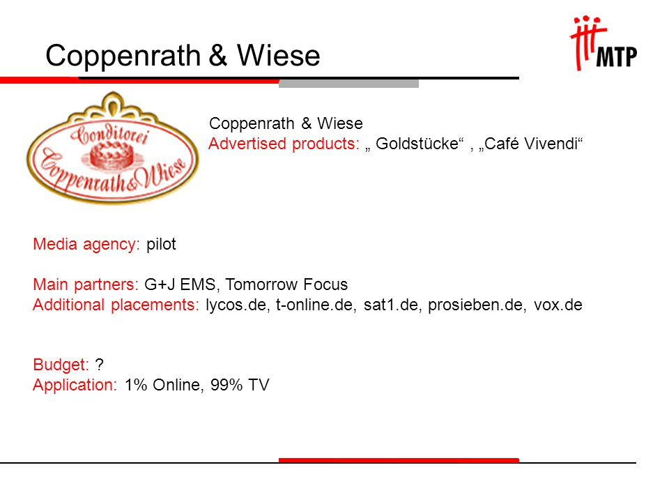 Coppenrath & Wiese Way of communication TV-Spots Online: Micro TV-Spots as Superstitial or PopUnder Goldstücke Café Vivendi Broadcasting period February to May2003 TV: four weeks each Online: two weeks each