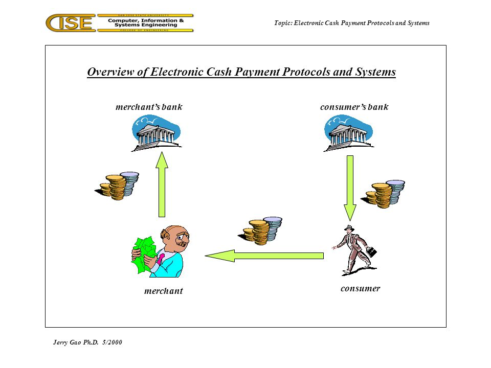 Jerry Gao Ph.D.5/2000 Topic: Electronic Cash Payment Protocols and Systems Electronic Cash Payment Protocol: NetCash Currency Server 1 Currency Server 2 5.