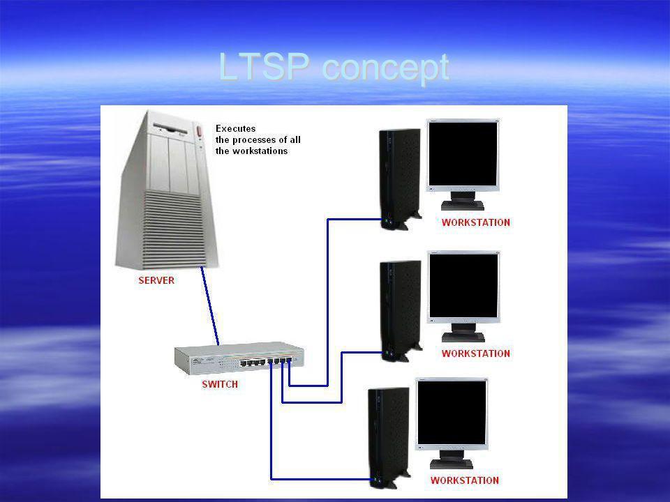 LTSP concept
