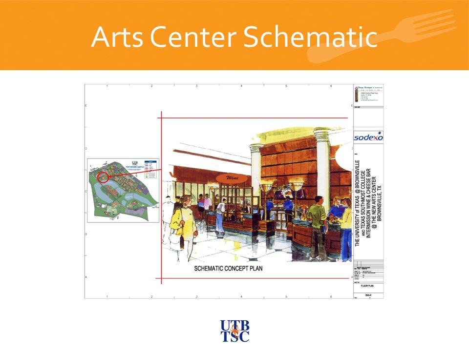 Arts Center Schematic Future C-Store and Bistro JAMBA JUICE Future C-Store and Bistro JAMBA JUICE Future C-Store and Bistro JAMBA JUICE