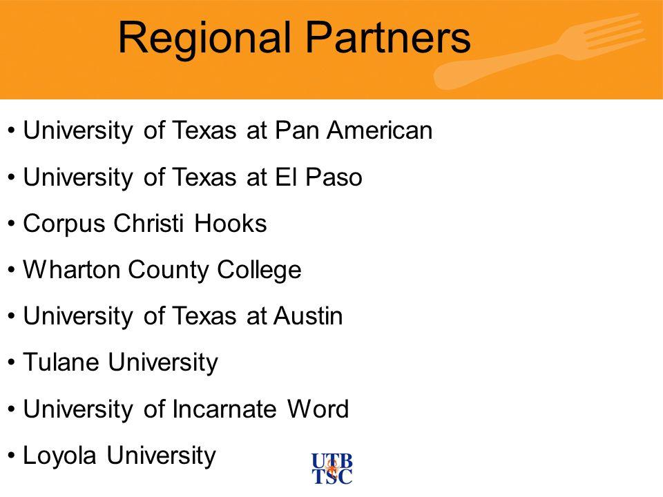 University of Texas at Pan American University of Texas at El Paso Corpus Christi Hooks Wharton County College University of Texas at Austin Tulane Un