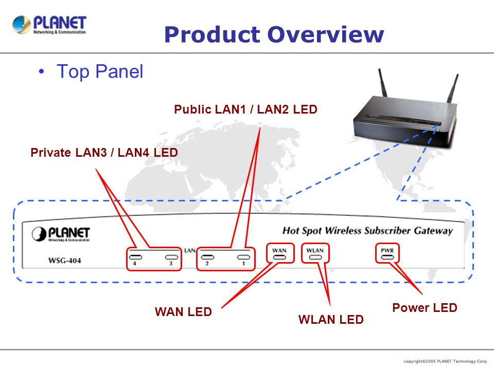 Product Overview Top Panel Private LAN3 / LAN4 LED Public LAN1 / LAN2 LED WAN LED WLAN LED Power LED