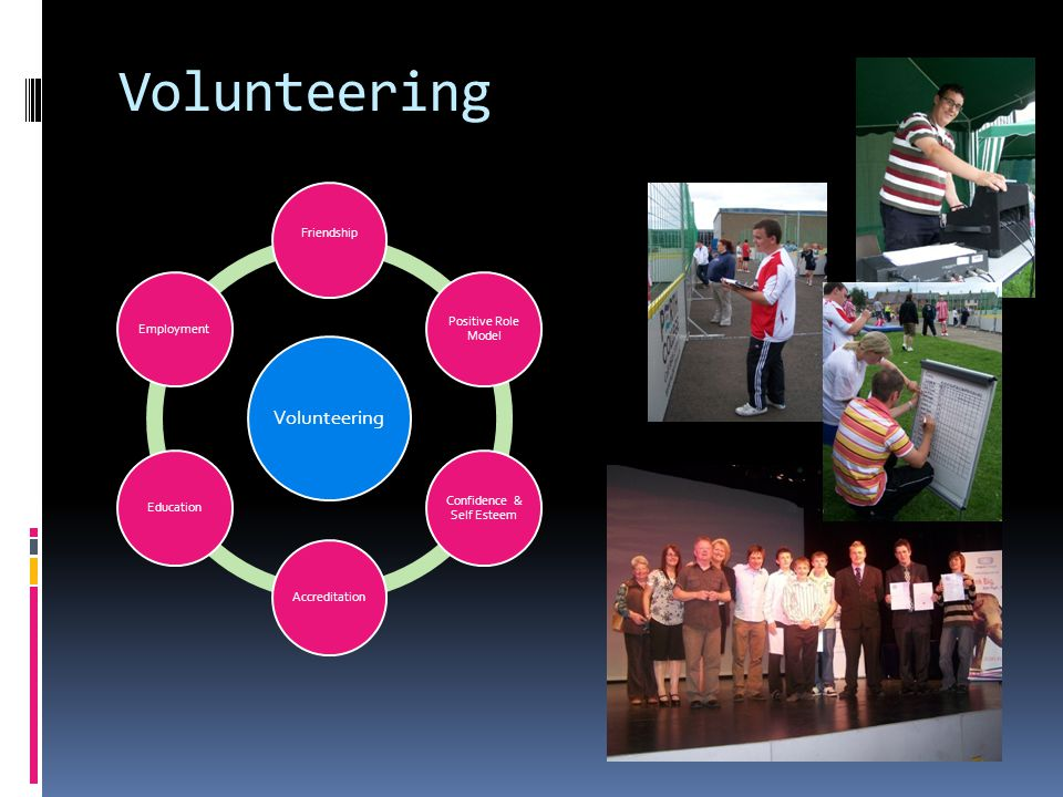 Volunteering FriendshipPositive Role Model Confidence & Self Esteem AccreditationEducationEmployment