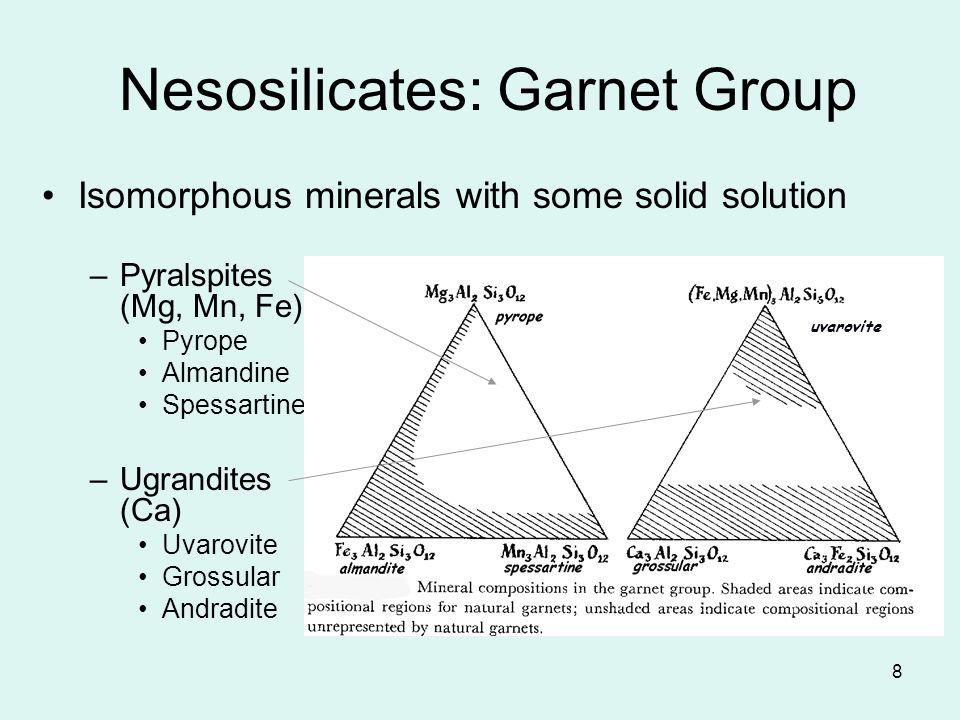 8 Isomorphous minerals with some solid solution –Pyralspites (Mg, Mn, Fe) Pyrope Almandine Spessartine –Ugrandites (Ca) Uvarovite Grossular Andradite