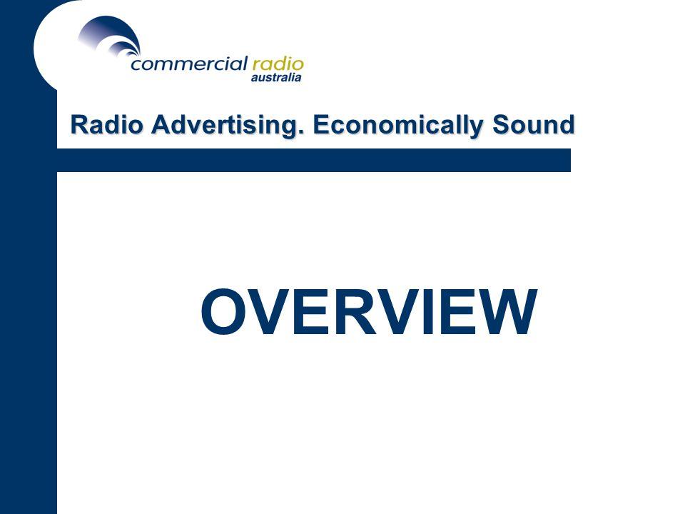OVERVIEW Radio Advertising. Economically Sound