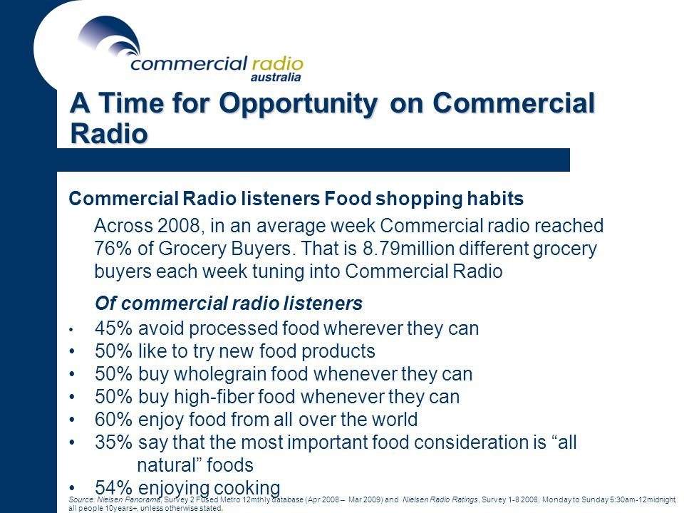 A Time for Opportunity on Commercial Radio Source: Nielsen Panorama, Survey 2 Fused Metro 12mthly database (Apr 2008 – Mar 2009) and Nielsen Radio Ratings, Survey 1-8 2008, Monday to Sunday 5:30am-12midnight, all people 10years+, unless otherwise stated..