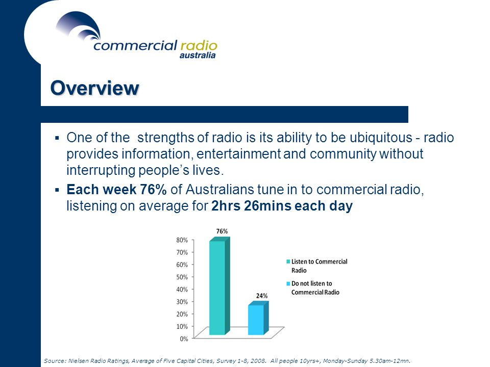 Overview One of the strengths of radio is its ability to be ubiquitous - radio provides information, entertainment and community without interrupting peoples lives.