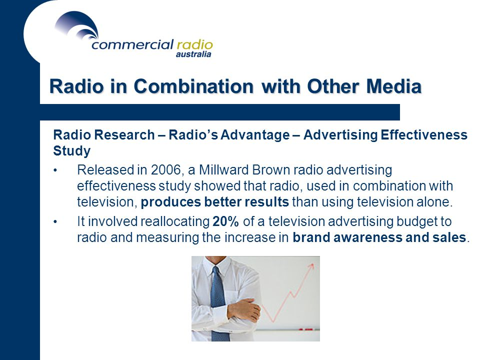 Radio Research – Radios Advantage – Advertising Effectiveness Study Released in 2006, a Millward Brown radio advertising effectiveness study showed that radio, used in combination with television, produces better results than using television alone.