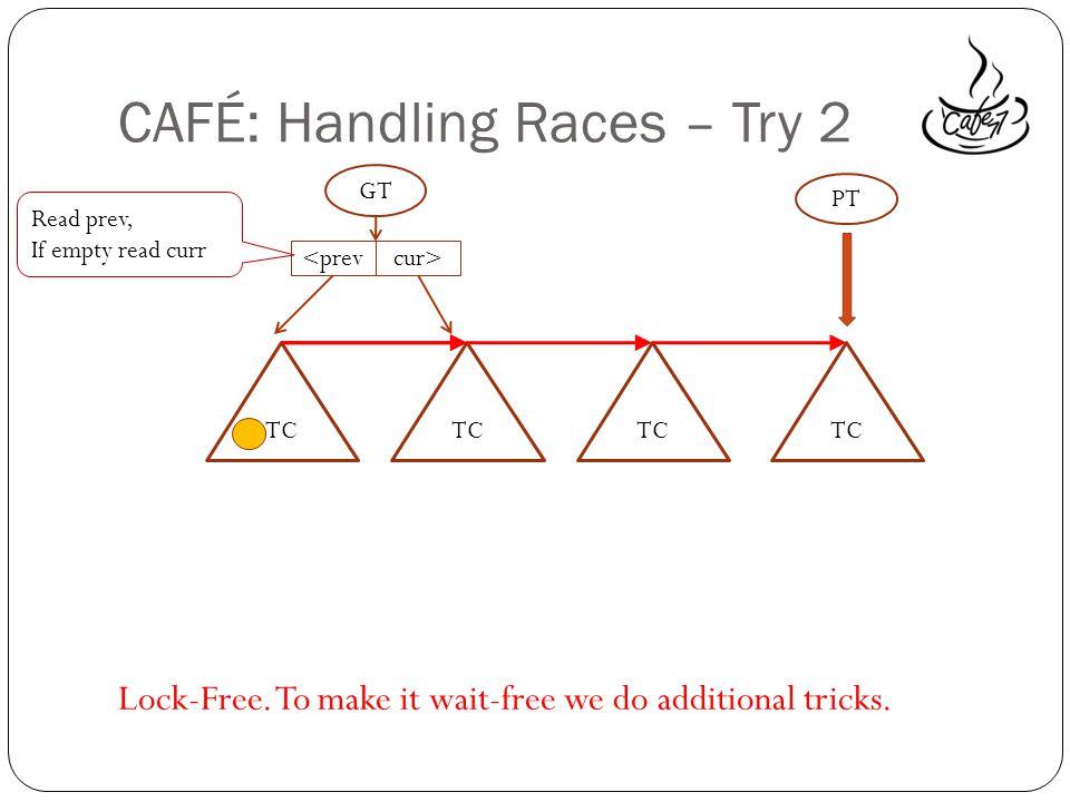 CAFÉ: Handling Races – Try 2 TC PT TC Read prev, If empty read curr GT cur><prev Lock-Free.