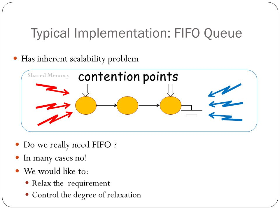 CAFÉ evaluation Throughput CAFÉ-13: CAFÉ with tree height 13 LBQ: Java 6 FIFO blocking queue CLQ: Java 6 FIFO non-blocking queue (M&S) EDQ: non-FIFO Elimination-Diffraction Tree Queue Throughput as a function of thread number factor of 30 over lock-free implementations
