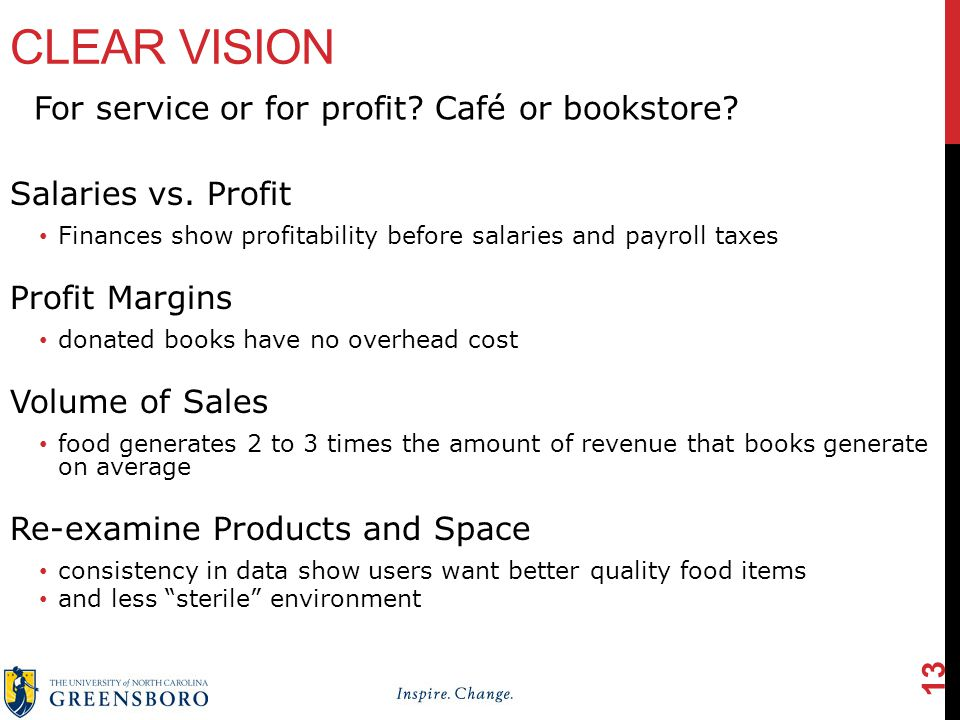 CLEAR VISION Salaries vs.