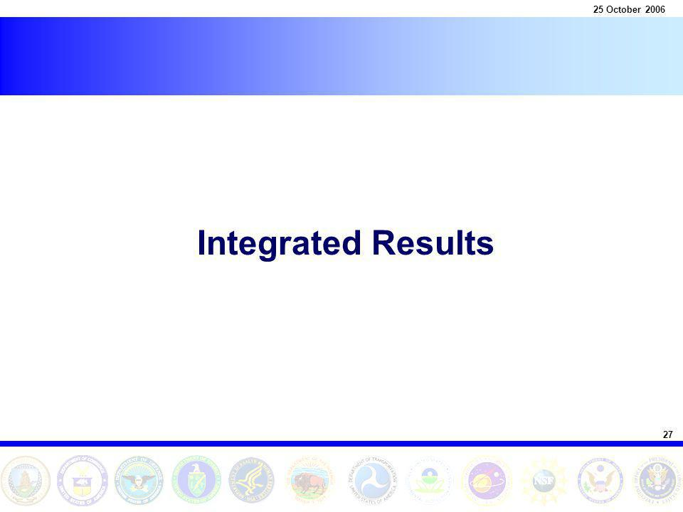 27 25 October 2006 Integrated Results