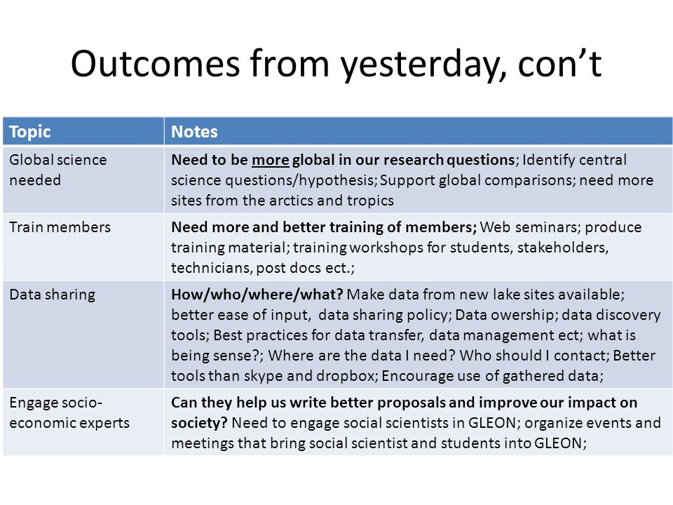 Outcomes from yesterday, cont TopicNotes Global science needed Need to be more global in our research questions; Identify central science questions/hypothesis; Support global comparisons; need more sites from the arctics and tropics Train membersNeed more and better training of members; Web seminars; produce training material; training workshops for students, stakeholders, technicians, post docs ect.; Data sharingHow/who/where/what.