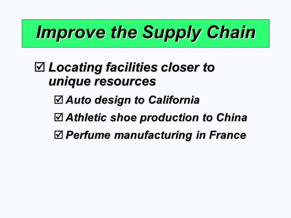 Improve the Supply Chain Locating facilities closer to unique resources Locating facilities closer to unique resources Auto design to California Auto