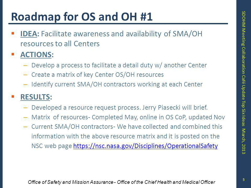 SDOHM Meeting Collaboration Café Update Top Six Ideas March, 2013 Office of Safety and Mission Assurance - Office of the Chief Health and Medical Officer Roadmap for OS and OH #1 IDEA: Facilitate awareness and availability of SMA/OH resources to all Centers ACTIONS: – Develop a process to facilitate a detail duty w/ another Center – Create a matrix of key Center OS/OH resources – Identify current SMA/OH contractors working at each Center RESULTS: – Developed a resource request process.