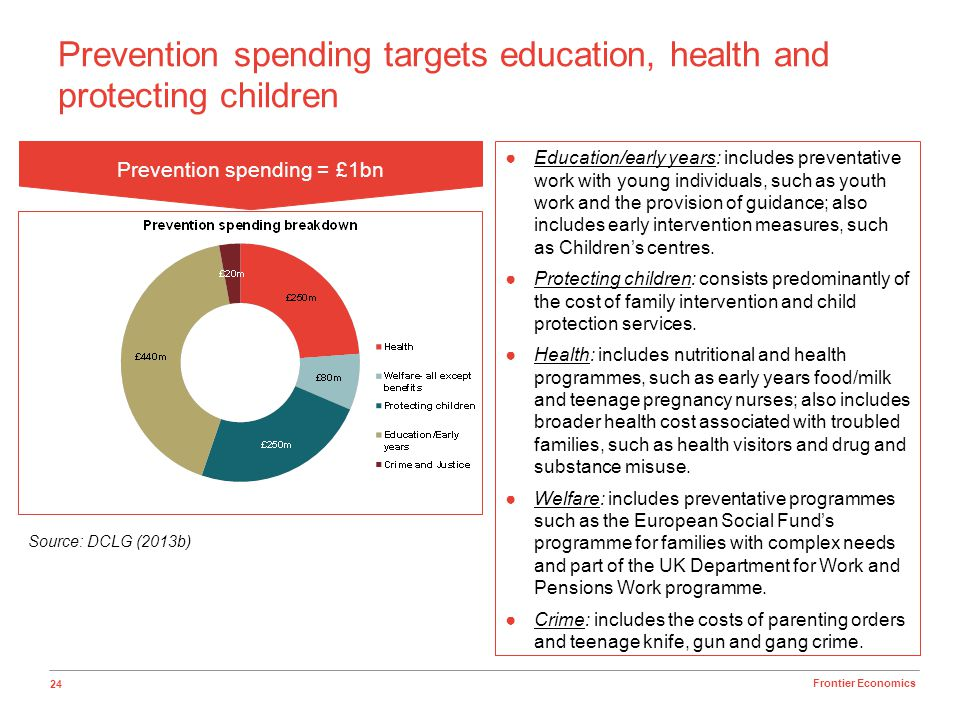 24 Frontier Economics Prevention spending targets education, health and protecting children Prevention spending = £1bn Source: DCLG (2013b) Education/