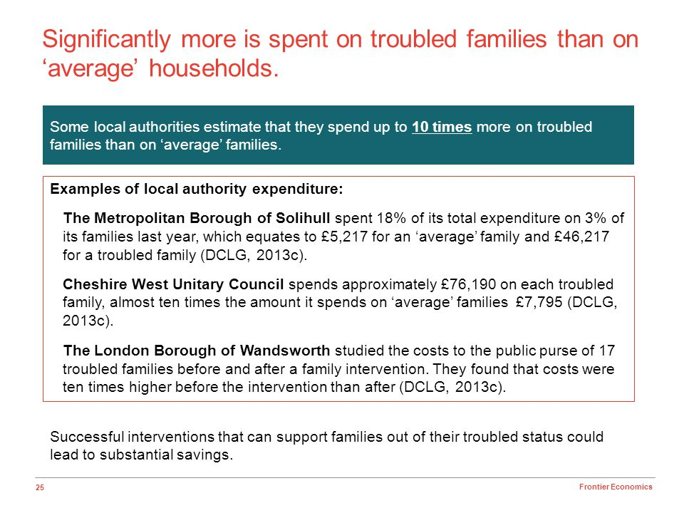 25 Frontier Economics Significantly more is spent on troubled families than on average households. Examples of local authority expenditure: The Metrop