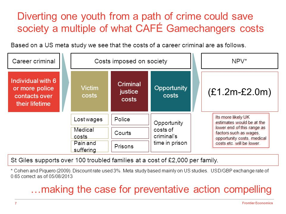 7 Frontier Economics Diverting one youth from a path of crime could save society a multiple of what CAFÉ Gamechangers costs Individual with 6 or more
