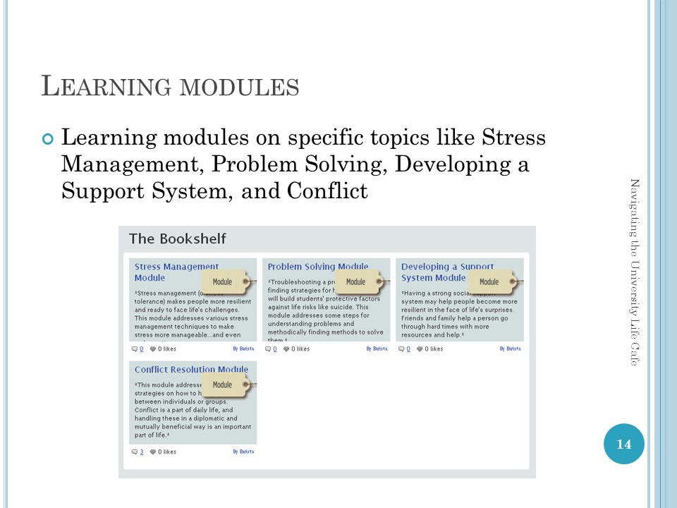 L EARNING MODULES Learning modules on specific topics like Stress Management, Problem Solving, Developing a Support System, and Conflict 14 Navigating the University Life Cafe