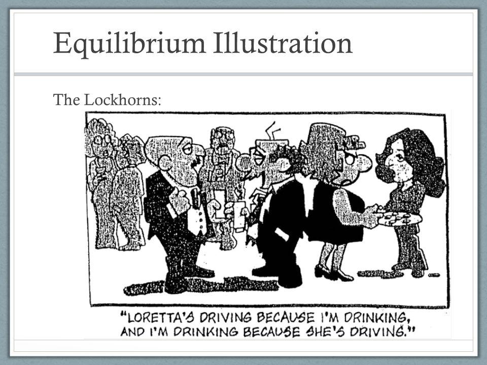 Equilibrium Illustration The Lockhorns: