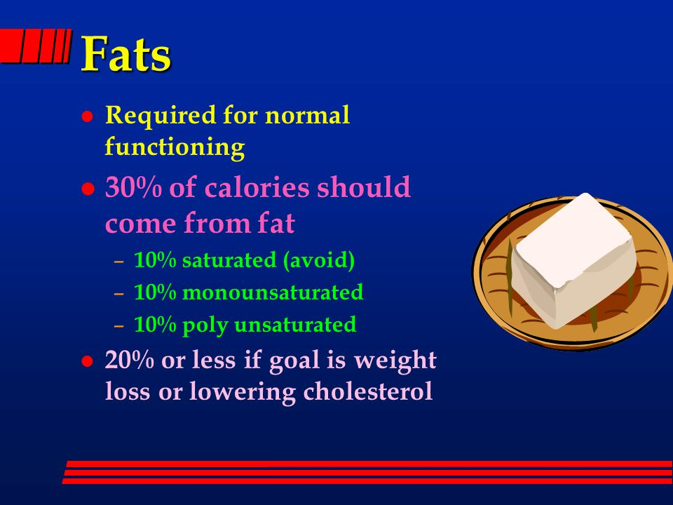 Fats l Required for normal functioning l 30% of calories should come from fat – 10% saturated (avoid) – 10% monounsaturated – 10% poly unsaturated l 20% or less if goal is weight loss or lowering cholesterol