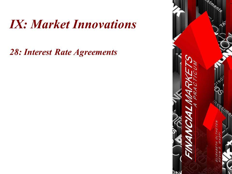IX: Market Innovations 28: Interest Rate Agreements