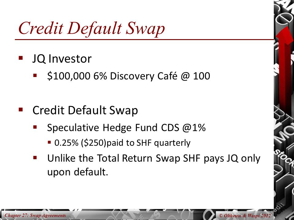 Chapter 27: Swap Agreements © Oltheten & Waspi 2012 Credit Default Swap JQ Investor $100,000 6% Discovery Café @ 100 Credit Default Swap Speculative Hedge Fund CDS @1% 0.25% ($250)paid to SHF quarterly Unlike the Total Return Swap SHF pays JQ only upon default.