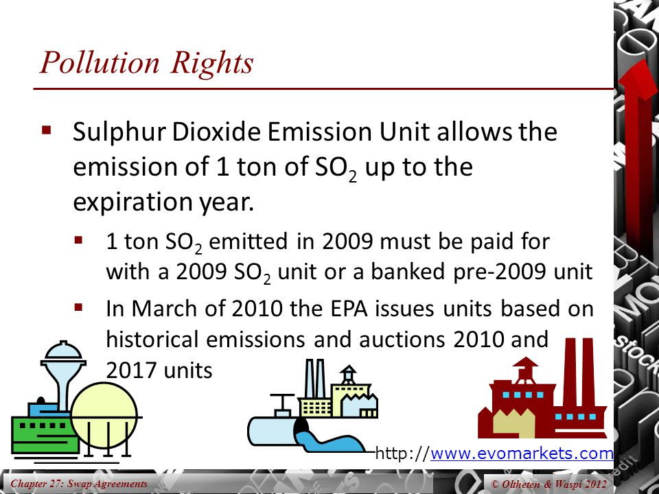 Chapter 27: Swap Agreements © Oltheten & Waspi 2012 Pollution Rights Sulphur Dioxide Emission Unit allows the emission of 1 ton of SO 2 up to the expiration year.