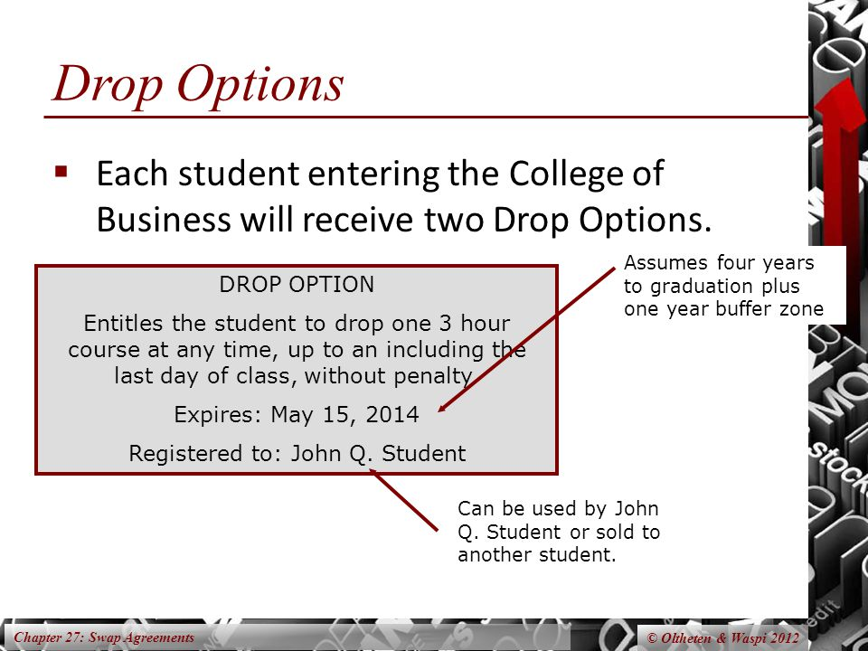 Chapter 27: Swap Agreements © Oltheten & Waspi 2012 Drop Options Each student entering the College of Business will receive two Drop Options.