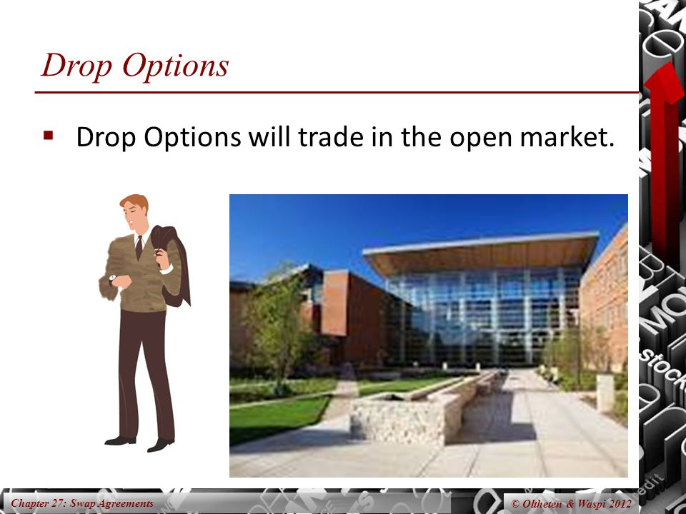 Chapter 27: Swap Agreements © Oltheten & Waspi 2012 Drop Options Drop Options will trade in the open market.