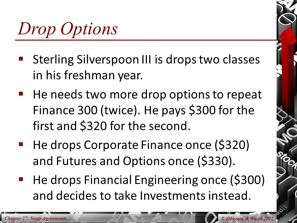 Chapter 27: Swap Agreements © Oltheten & Waspi 2012 Drop Options Sterling Silverspoon III is drops two classes in his freshman year.