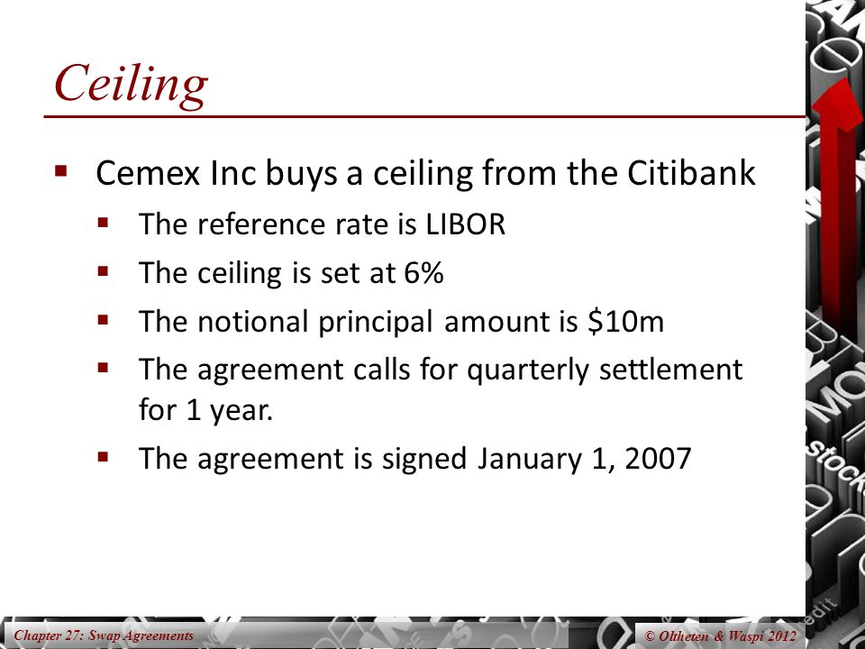 Chapter 27: Swap Agreements © Oltheten & Waspi 2012 Ceiling Cemex Inc buys a ceiling from the Citibank The reference rate is LIBOR The ceiling is set at 6% The notional principal amount is $10m The agreement calls for quarterly settlement for 1 year.