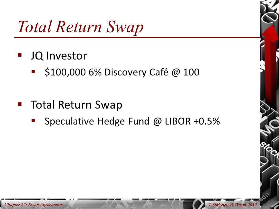 Chapter 27: Swap Agreements © Oltheten & Waspi 2012 Total Return Swap Risk: Interest Rate: LIBOR = 5.5% Credit: Discovery Café @100 Swap Funding Leg:5.5% + 0.5%:+ $3,000 Return Leg:6%:- $3,000 Unrealized gain:$0 Net Swap Payment:$0