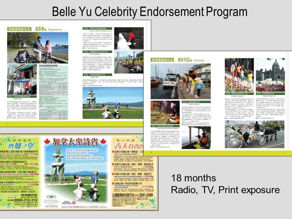 Belle Yu Celebrity Endorsement Program 18 months Radio, TV, Print exposure