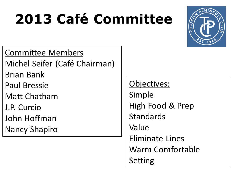 2013 Café Committee Committee Members Michel Seifer (Café Chairman) Brian Bank Paul Bressie Matt Chatham J.P. Curcio John Hoffman Nancy Shapiro Object