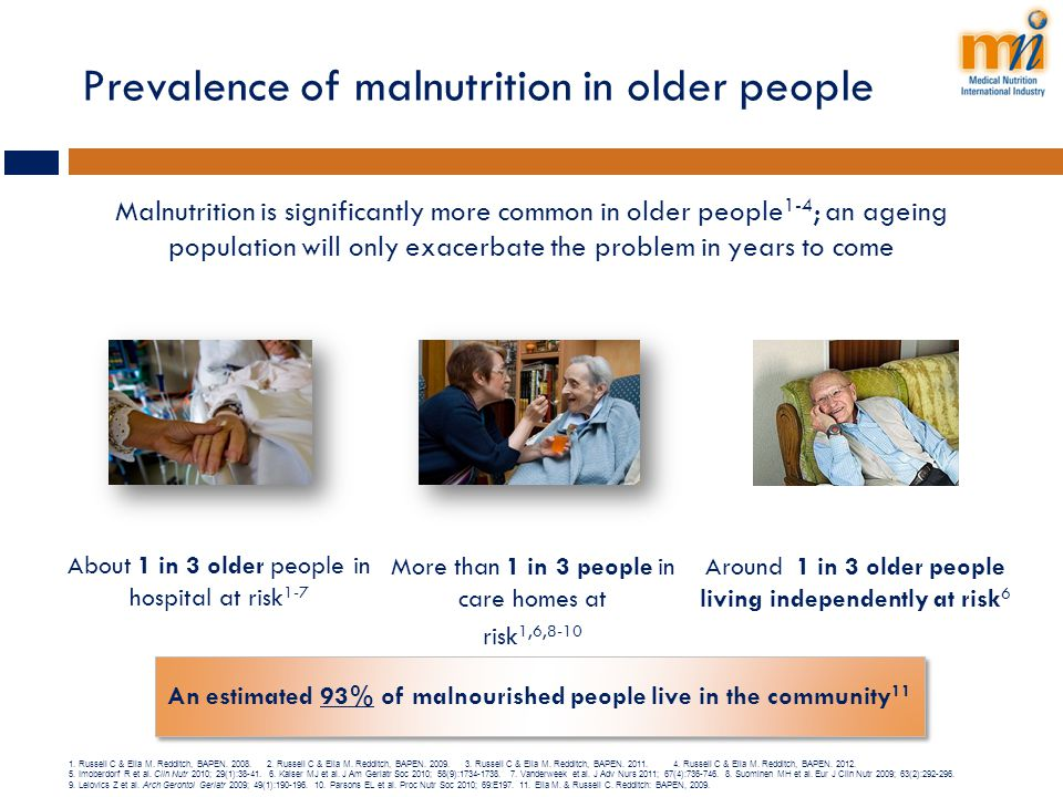Prevalence of malnutrition in older people Malnutrition is significantly more common in older people 1-4 ; an ageing population will only exacerbate t