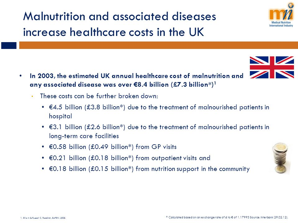 Malnutrition and associated diseases increase healthcare costs in the UK In 2003, the estimated UK annual healthcare cost of malnutrition and any asso