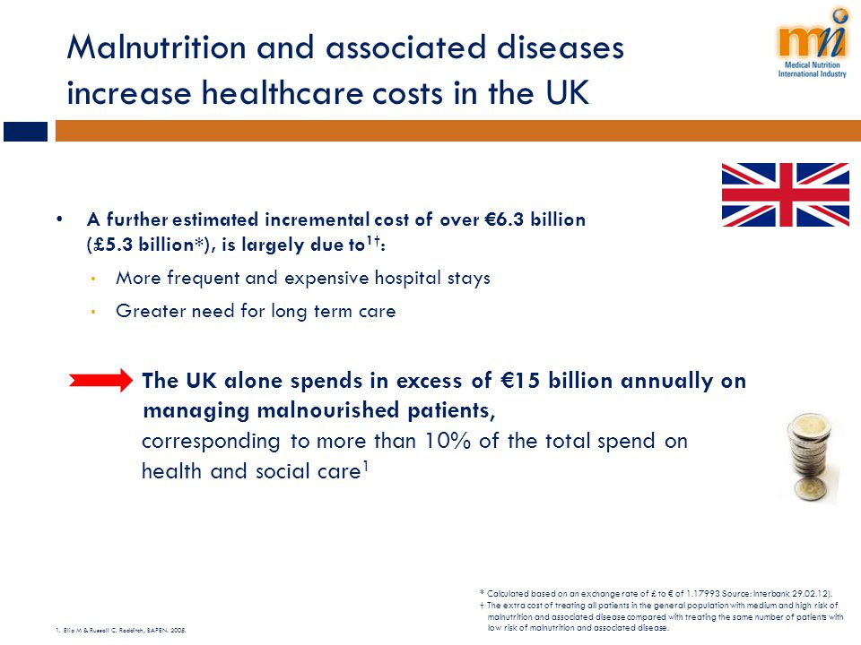 Malnutrition and associated diseases increase healthcare costs in the UK A further estimated incremental cost of over 6.3 billion (£5.3 billion*), is