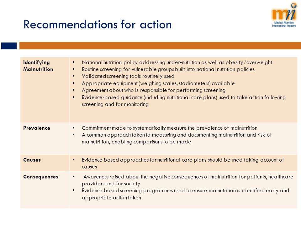 Recommendations for action Identifying Malnutrition National nutrition policy addressing under-nutrition as well as obesity/overweight Routine screeni
