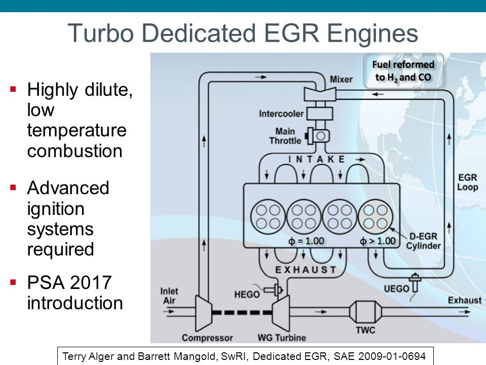 Turbo Dedicated EGR Engines Terry Alger and Barrett Mangold, SwRI, Dedicated EGR, SAE 2009-01-0694 Highly dilute, low temperature combustion Advanced