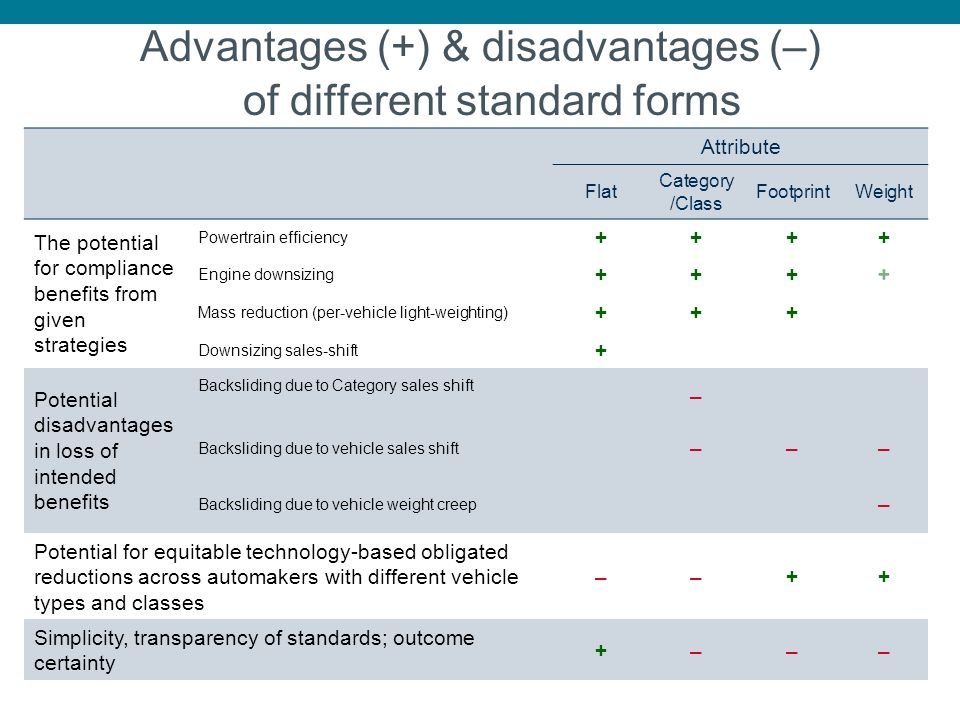 Advantages (+) & disadvantages (–) of different standard forms 46 Attribute Flat Category /Class FootprintWeight The potential for compliance benefits